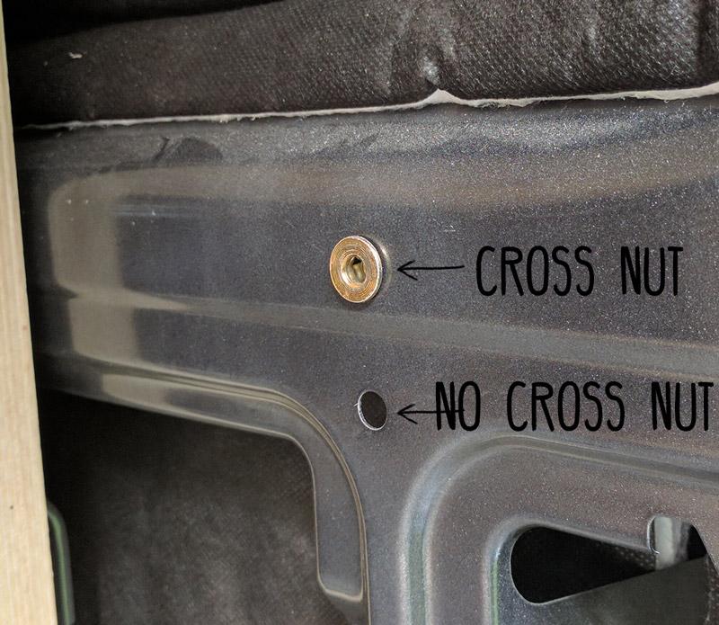 cross nut