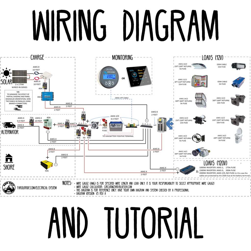 Wiring Diagram & Tutorial on hvac diagrams, transformer diagrams, smart car diagrams, battery diagrams, internet of things diagrams, troubleshooting diagrams, pinout diagrams, led circuit diagrams, gmc fuse box diagrams, electronic circuit diagrams, engine diagrams, friendship bracelet diagrams, series and parallel circuits diagrams, sincgars radio configurations diagrams, motor diagrams, lighting diagrams, switch diagrams, electrical diagrams, honda motorcycle repair diagrams,