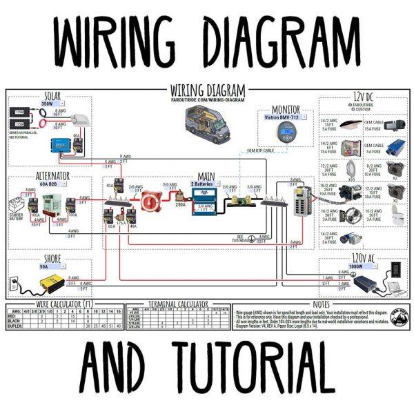 FarOutRide-Wiring-Diagram-(V4,-rev-A,-Square-Shop-Titled)
