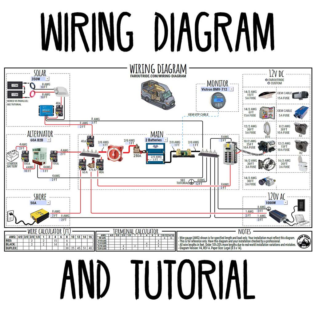 [DIAGRAM_38YU]  Wiring Diagram & Tutorial | FarOutRide | Vehicle Wiring Diagrams V4 2 |  | FarOutRide.com