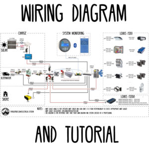 Faroutride-Wiring-Diagram-product-heading-(V2,-rev-A)
