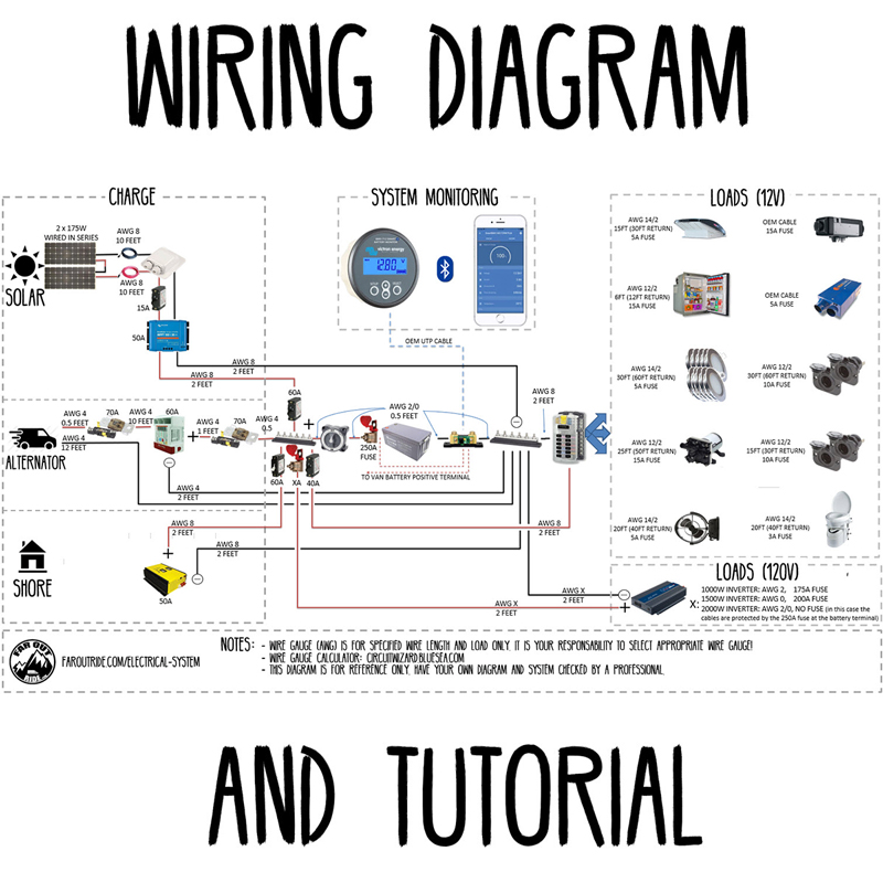 Wiring Diagrams Tutorial 12 2 Combatarms Game De
