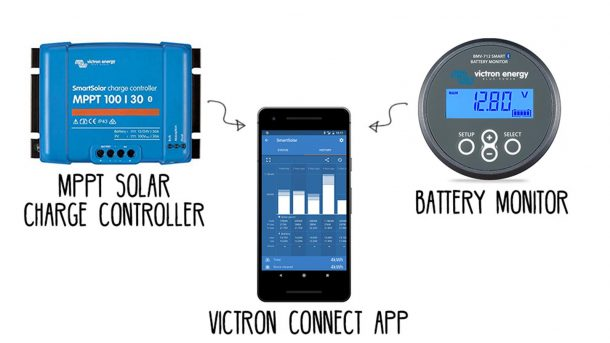 Victron-Smart-Solar-MPPT-Charge-Controller-and-Battery-Monitor---Review