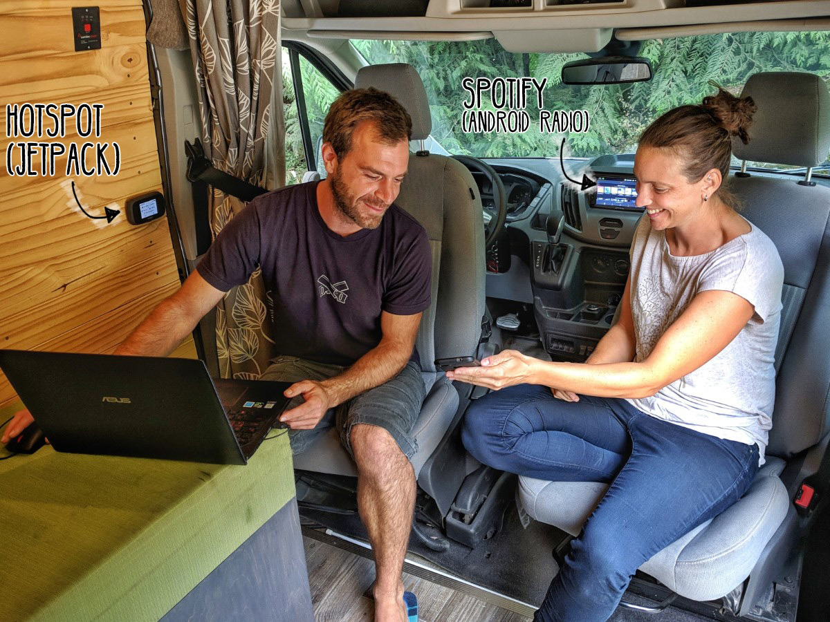 Internet On The Road A Vanlife Guide On How To Stay Connected Faroutride