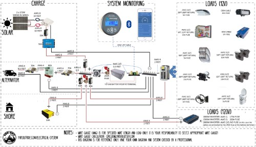 alternator symbol wiring diagram
