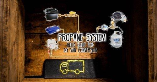Faroutvan Ford Transit 2016 Diy Campervan Conversion For