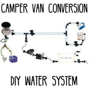 Camper-Van-Water-System-(Heading-Square)