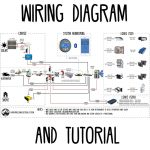 Faroutride-Wiring-Diagram-product-heading-V2-rev-A.jpg