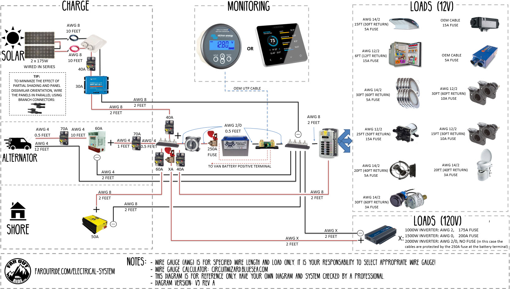 Interactive Wiring Diagram For Camper Van  Skoolie  Rv  Etc