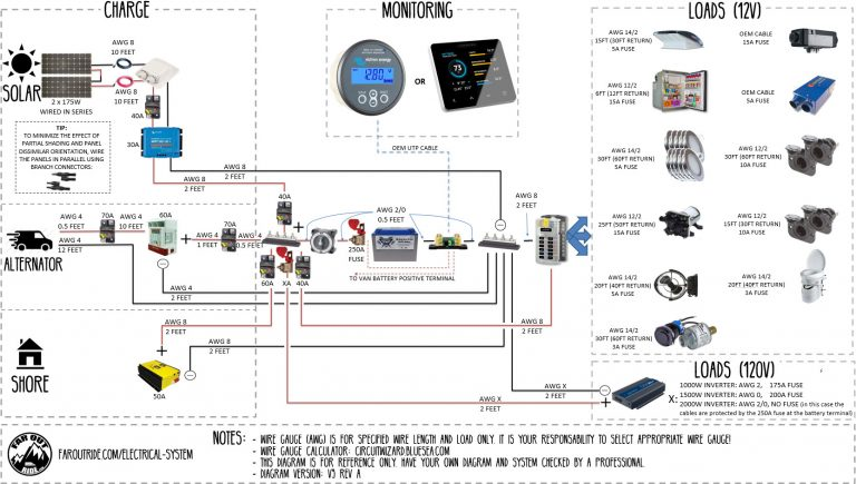 ford 861 12 volt wiring diagram how to size your van electrical system  battery  solar  etc  van electrical system  battery  solar