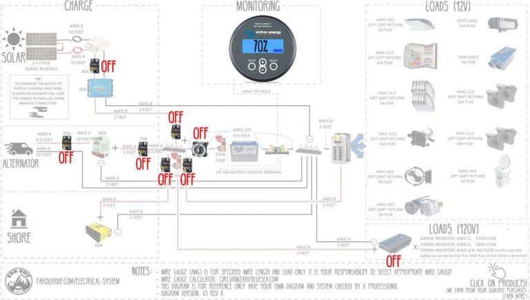 wiring diagram for caravan electrics diy van electrical guide build your knowledge faroutride  diy van electrical guide build your