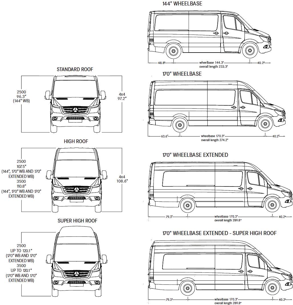 Ford Transit Dimensions >> Choosing A Van Transit Vs Sprinter Vs Promaster Vs Nv