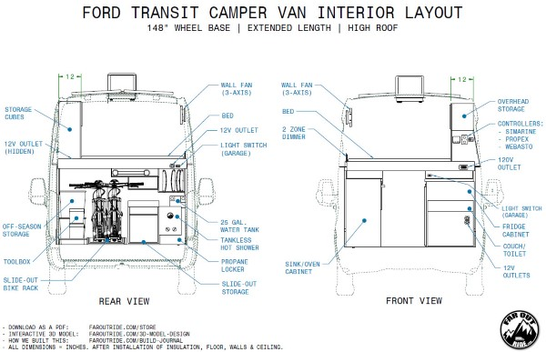 Ford Transit 3d Model Interior Layout Faroutride