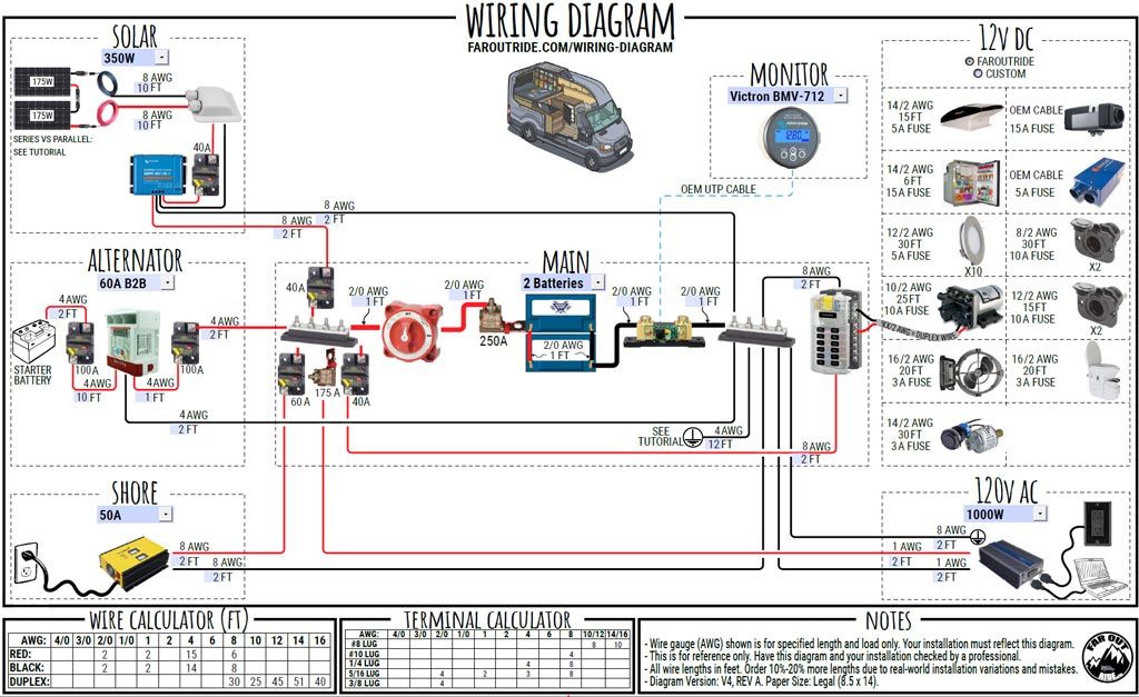 [TBQL_4184]  Interactive Wiring Diagram For Camper Van, Skoolie, RV, etc. | FarOutRide | Vehicle Wiring Diagrams V4 2 |  | FarOutRide.com