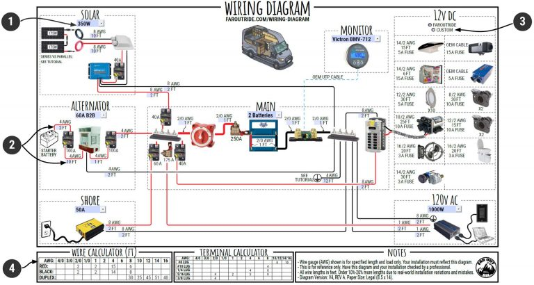 Wiring Diagram  U0026 Tutorial For Camper Van  Transit  Sprinter  Promaster  Etc   Pdf