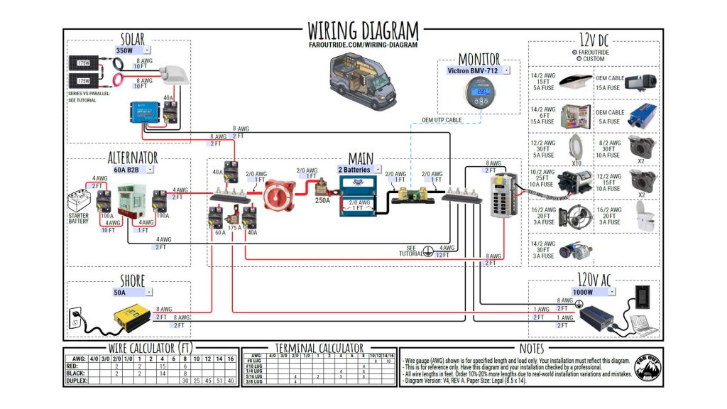 [SCHEMATICS_44OR]  Wiring Diagram & Tutorial for Camper Van: Transit, Sprinter, ProMaster,  etc. (PDF) | FarOutRide | 10 Awg Wiring Diagram |  | FarOutRide.com