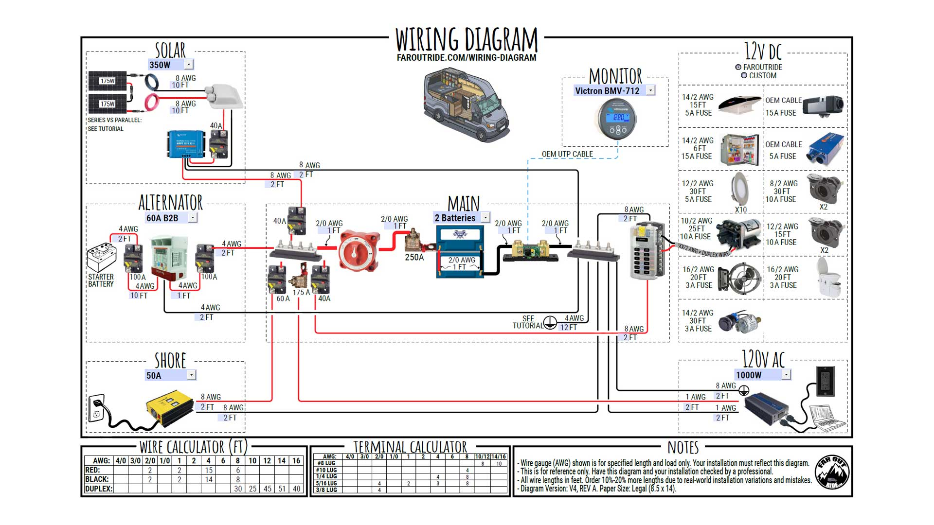 [SCHEMATICS_48IS]  Wiring Diagram & Tutorial for Camper Van: Transit, Sprinter, ProMaster,  etc. (PDF) | FarOutRide | Campervan Wiring Diagram |  | FarOutRide.com