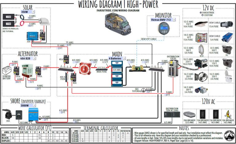 Wiring Diagram  U0026 Tutorial For Camper Van  Transit