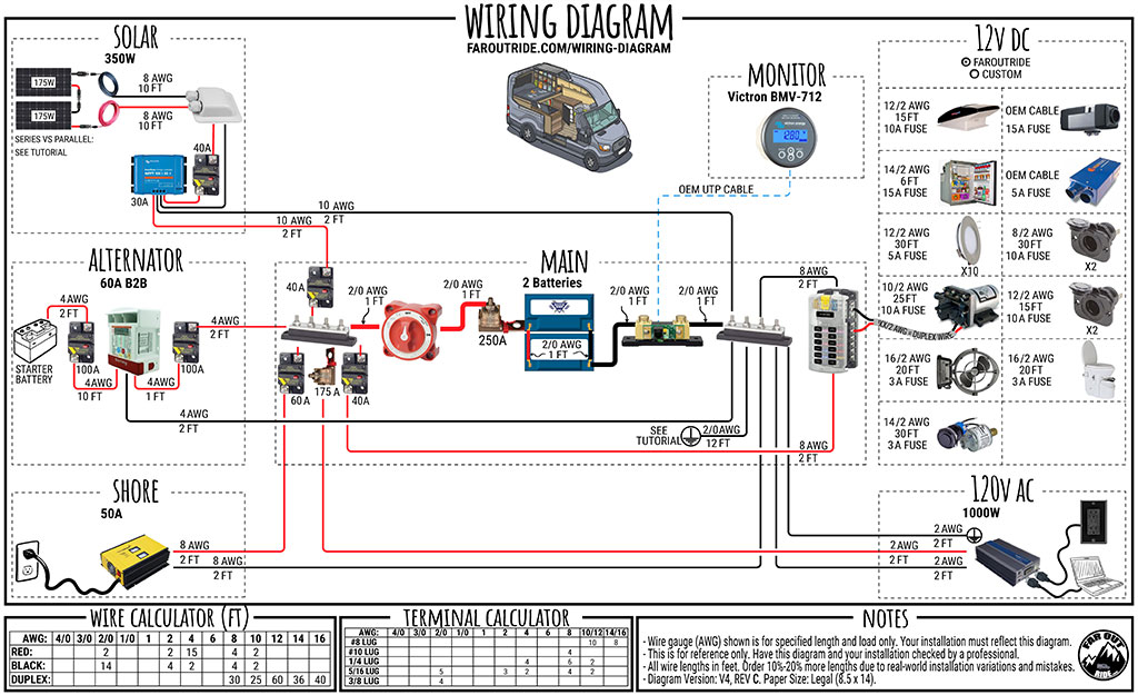 Interactive Wiring Diagram For Camper Van, Skoolie, RV, etc. | FarOutRide | Bus Electrical Wiring Diagrams |  | FarOutRide.com